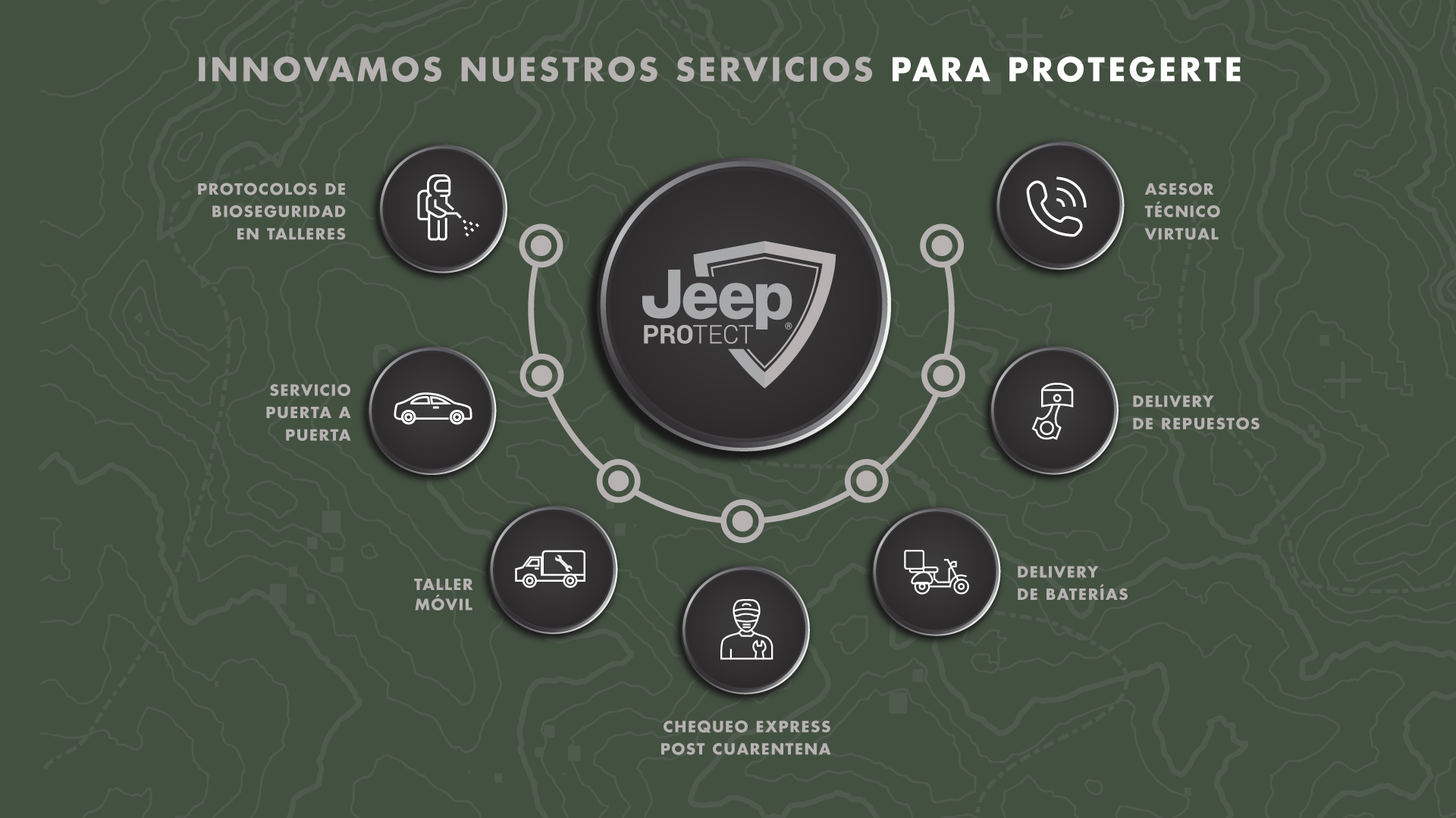 Banner-web-jeep-protect